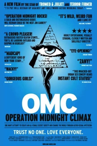 Poster of Operation Midnight Climax