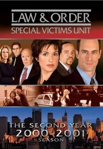 Law & Order: Special Victims Unit season 2 (S02) full episodes free