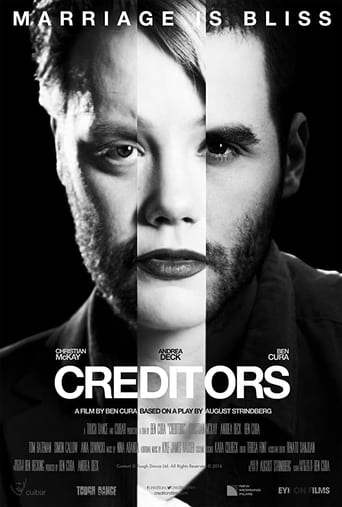 Poster of Creditors