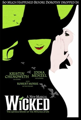 Poster of Wicked