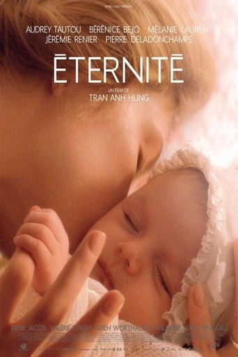 Poster of Eternité