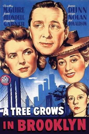 Poster of A Tree Grows in Brooklyn