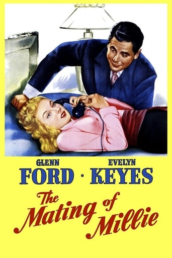 Poster of The Mating of Millie