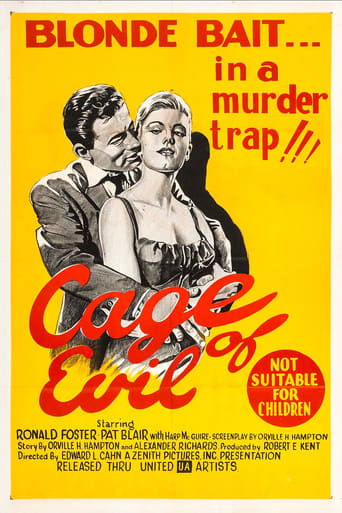 Poster of Cage of Evil