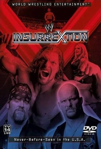WWE Insurrextion 2002