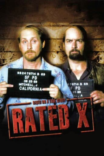 Poster of Rated X
