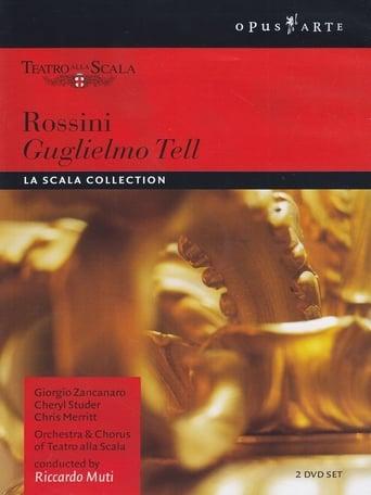 Poster of Guglielmo Tell