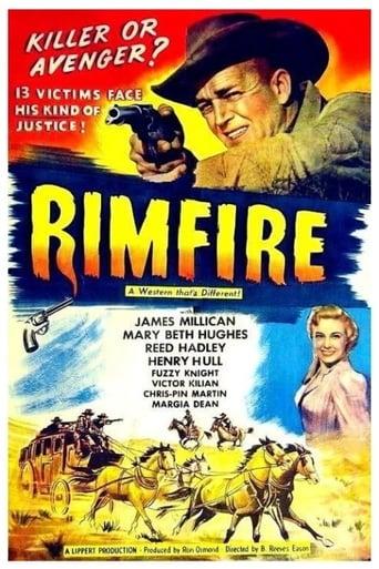 Poster of Rimfire