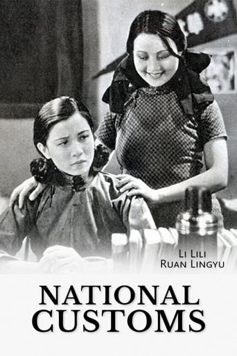 Poster of National Customs