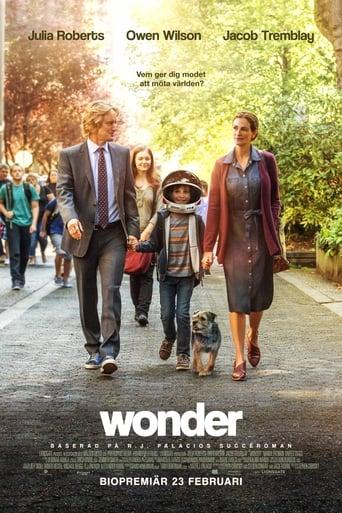Poster of Wonder
