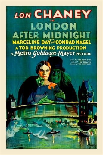 Poster of London After Midnight