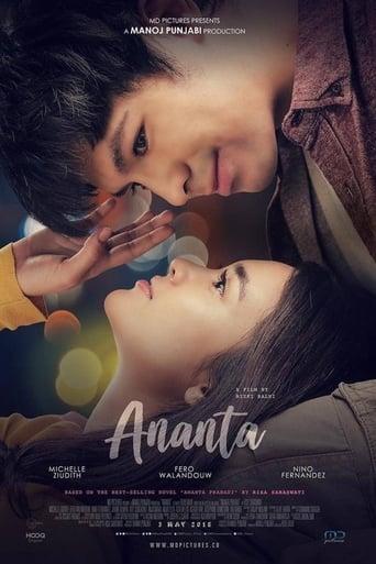 Poster of Ananta