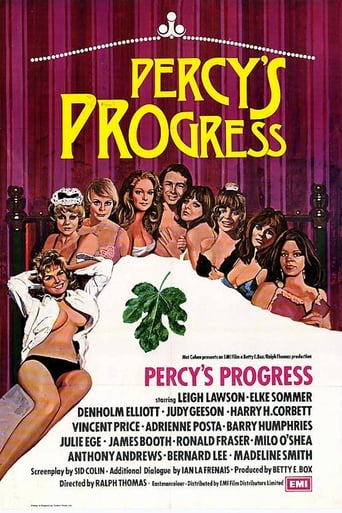 Poster of Percy's Progress