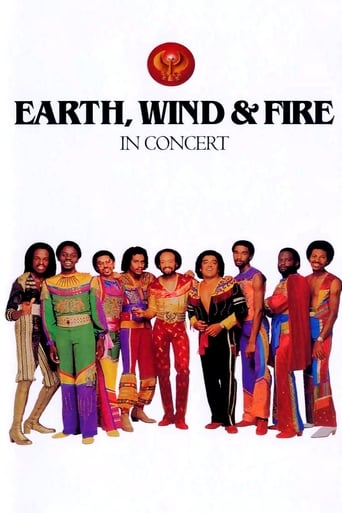 Poster of Earth, Wind & Fire in Concert