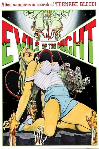 Poster of Evils of the Night