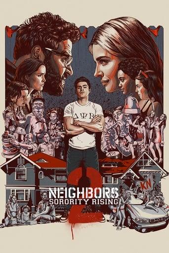 Poster Neighbors 2: Sorority Rising