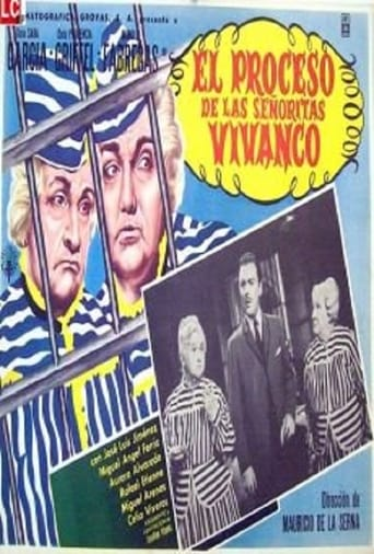 Watch El proceso de las señoritas Vivanco Online Free Putlockers