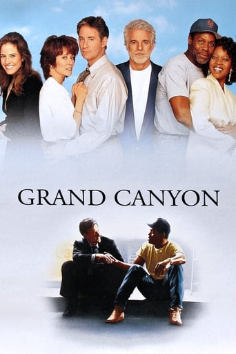 Poster of Grand Canyon