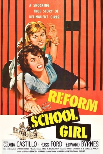 Poster of Reform School Girl