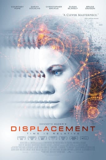 Poster of Displacement