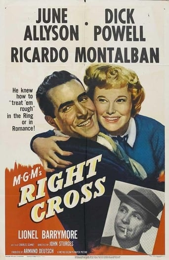 Poster of Right Cross