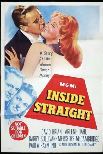 Poster of Inside Straight