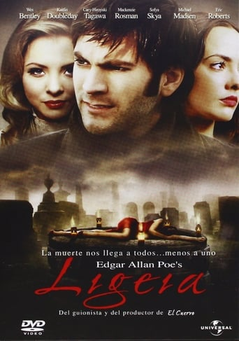 Poster of Ligeia