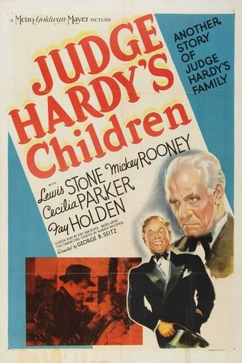 Poster of Judge Hardy's Children