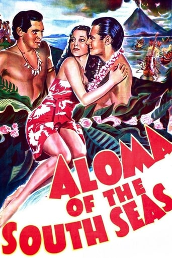 Poster of Aloma of the South Seas