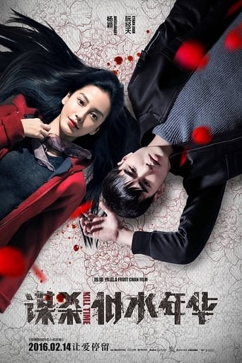 Poster of Kill Time