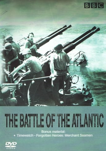Poster of Battle of the Atlantic