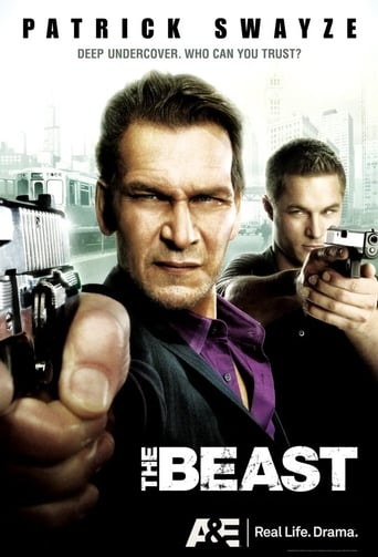 portada The Beast