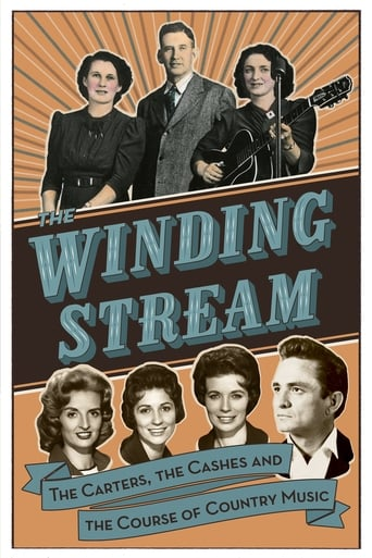 Poster of The Winding Stream