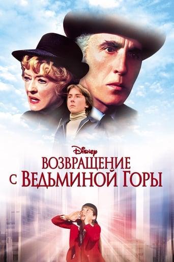 Poster of Возвращение с Ведьминой горы