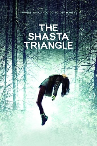 Poster of The Shasta Triangle