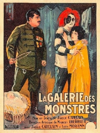 Poster of The Gallery of Monsters