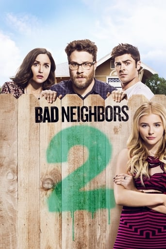 Bad Neighbors 2 - Komödie / 2016 / ab 12 Jahre
