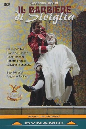 Watch Il Barbiere di Siviglia full movie online 1337x