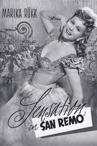Poster of Sensation in San Remo