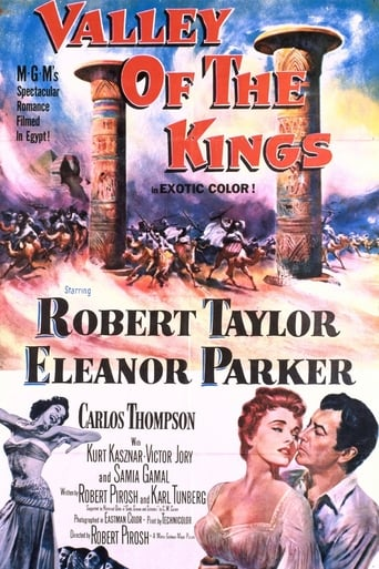 Poster of Valley of the Kings