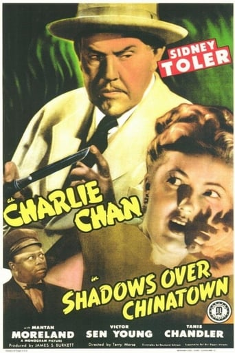 Poster of Shadows Over Chinatown