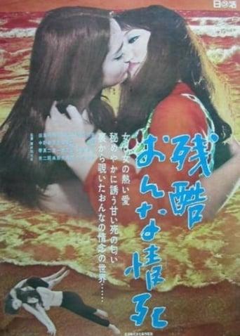 Poster of Midnight Virgin