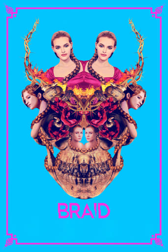 Braid Poster
