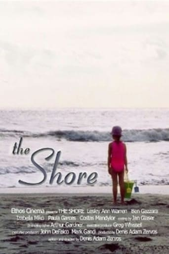 Poster of The Shore