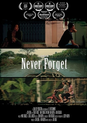 Poster of Never Forget