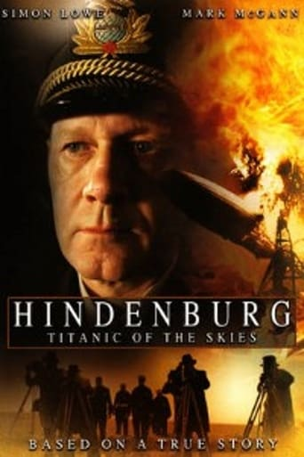 Poster of Hindenburg: Titanic of the Skies