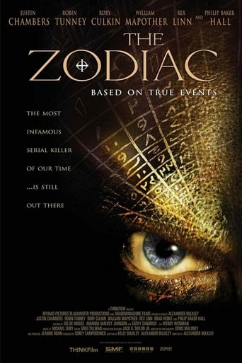 Poster of The Zodiac
