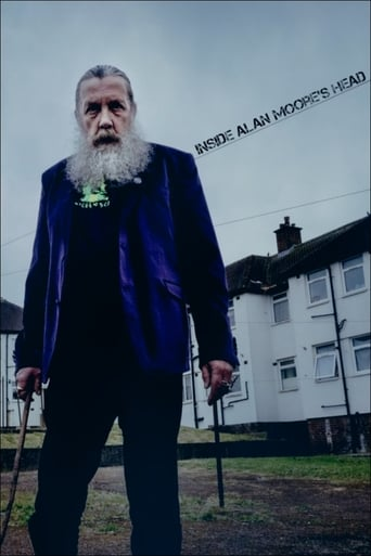 Poster of Inside Alan Moore's Head