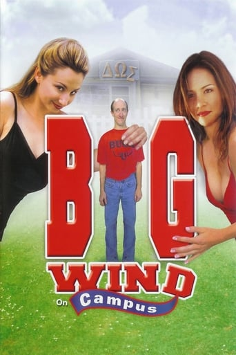 Poster of Big Wind on Campus