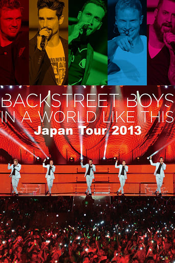 Poster of Backstreet Boys: In A World Like This Japan Tour 2013